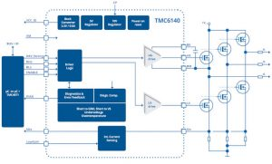 30V three-phase bridge includes current shunt amplifiers and buck converter