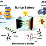 China intends to lead on sodium-ion battery standardisation
