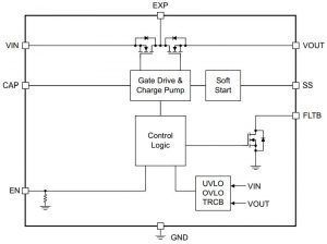 Ideal diode protection switch for Type-C Power Delivery